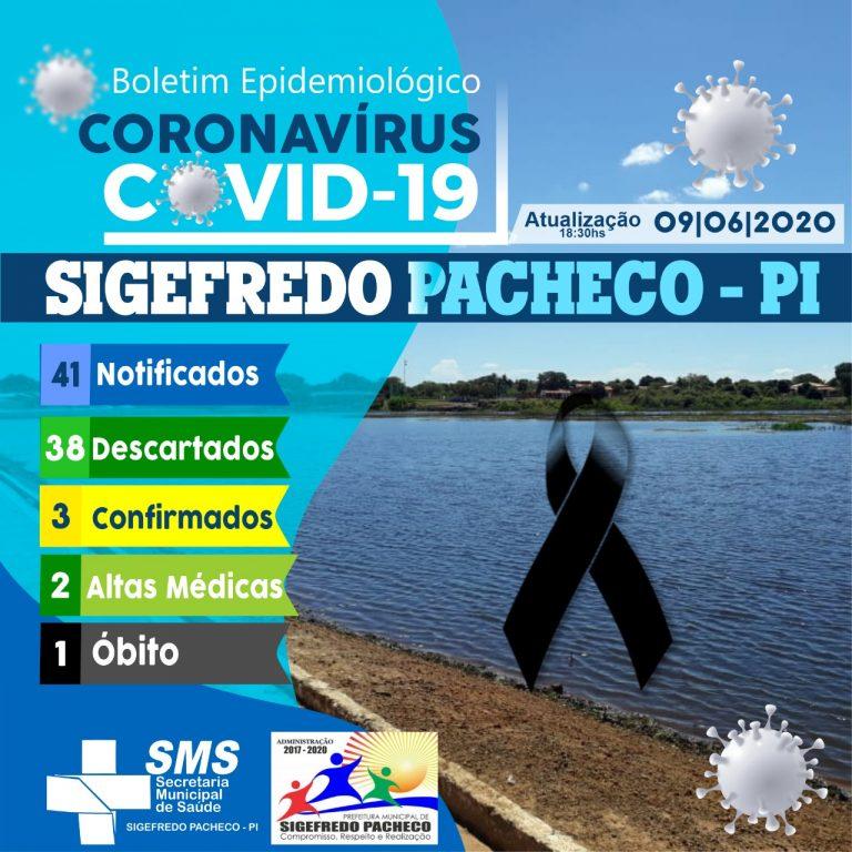 Jovem de 31 anos é a primeira vítima covid-19 em Sigefredo Pacheco