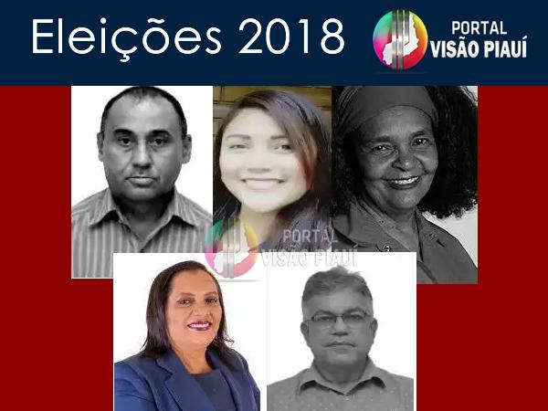 Veja o patrimônio declarado pelos candidatos filhos de Barras