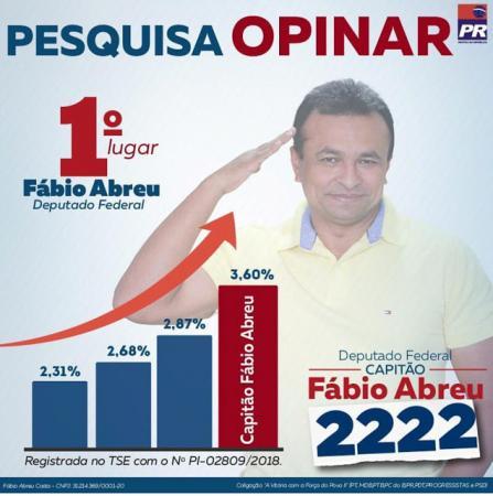 Fábio Abreu possui 3,60% das intenções de voto, diz Pesquisa Opinar