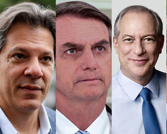 Haddad alcança 56% dos votos no Piauí, Bolsonaro 14% e Ciro 9%, diz Opinar